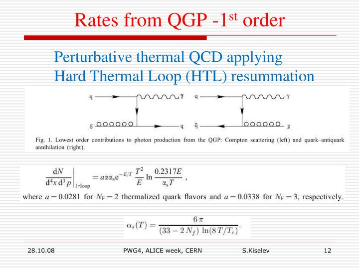 Rates from QGP -1