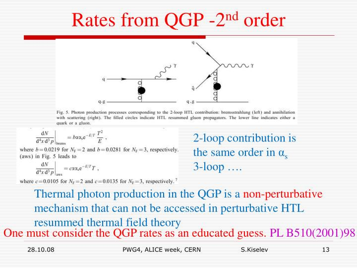 Rates from QGP -2