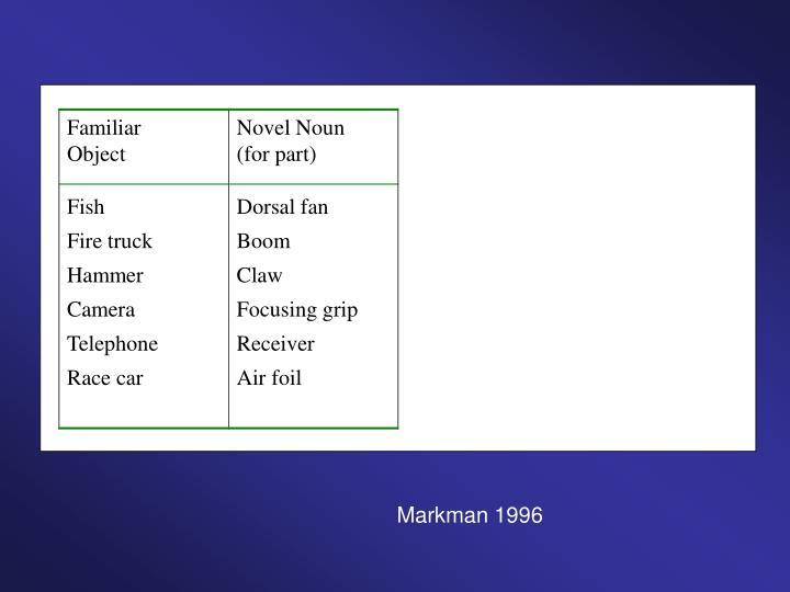 Markman 1996
