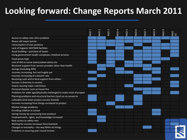 Looking forward: Change Reports March 2011