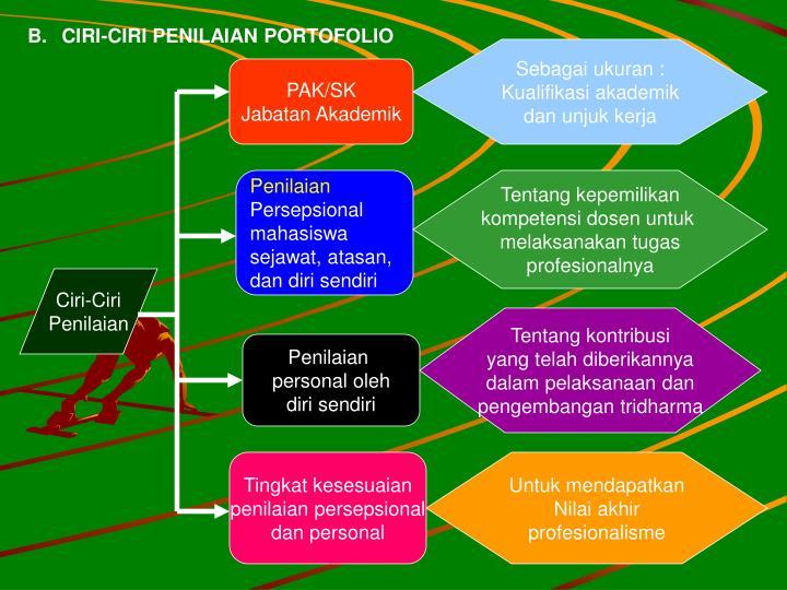 B.CIRI-CIRI PENILAIAN PORTOFOLIO