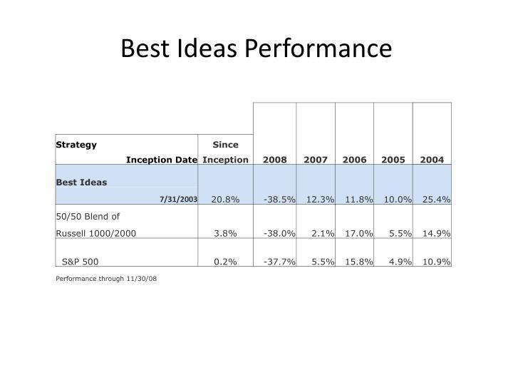 Best Ideas Performance