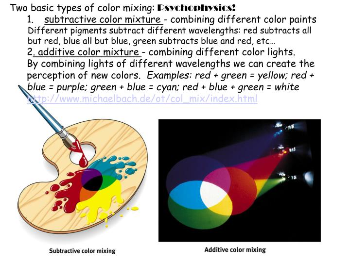Two basic types of color mixing: