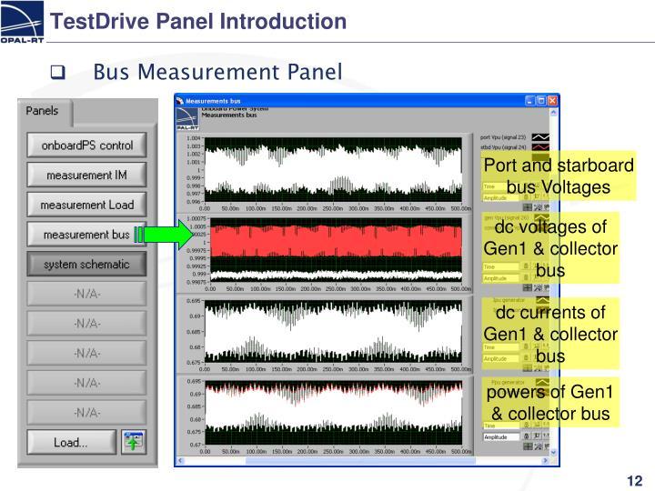 TestDrive Panel Introduction