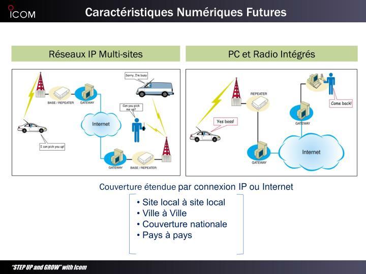 Caractéristiques Numériques Futures