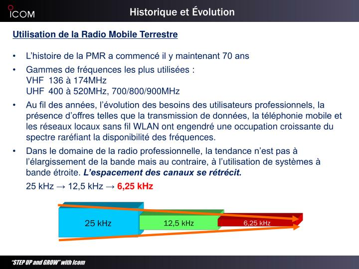 Historique et Évolution