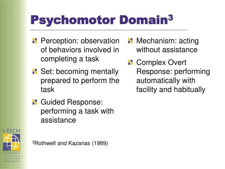 Perception: observation of behaviors involved in completing a task
