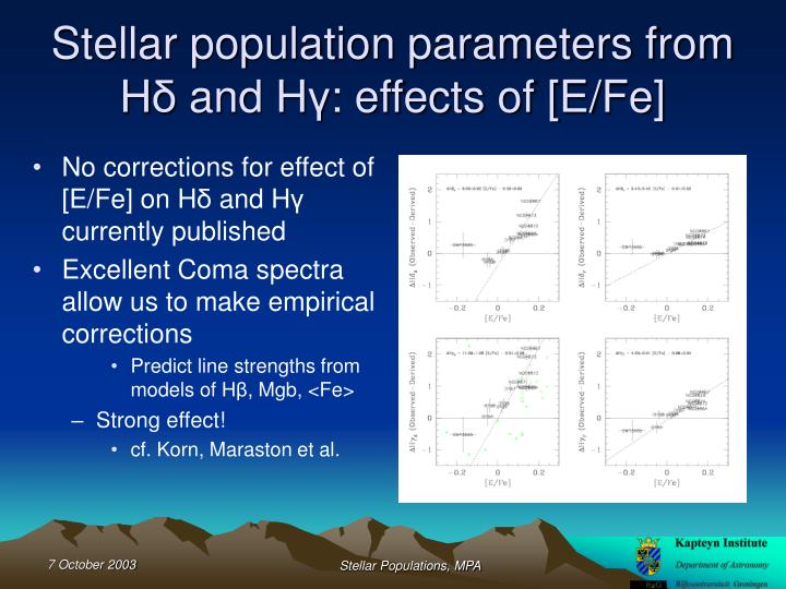 Stellar population parameters from H