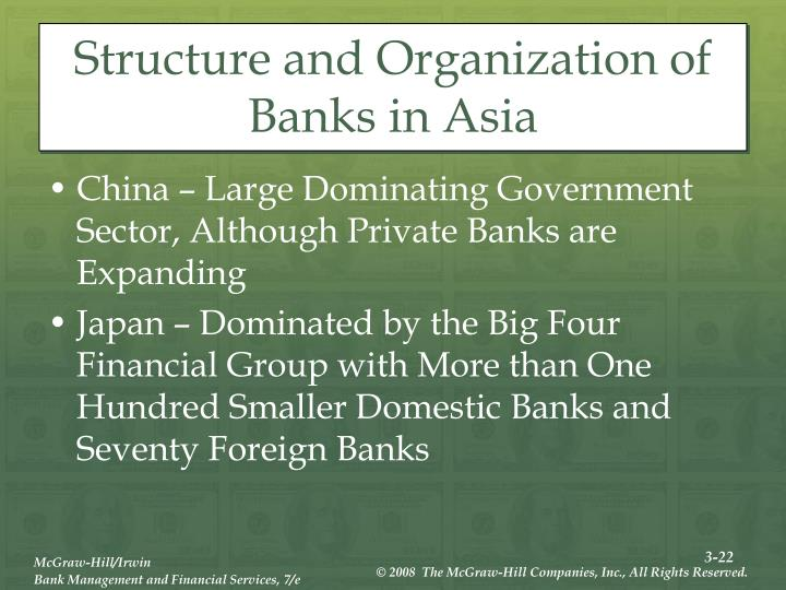 Structure and Organization of Banks in Asia