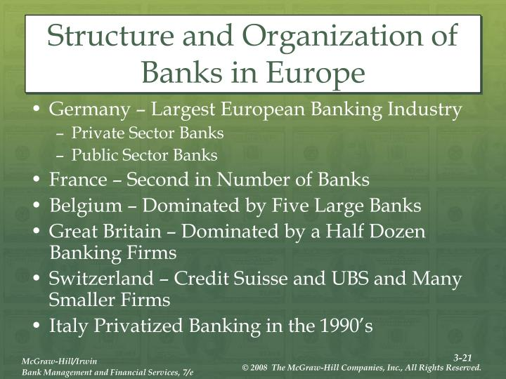 Structure and Organization of Banks in Europe