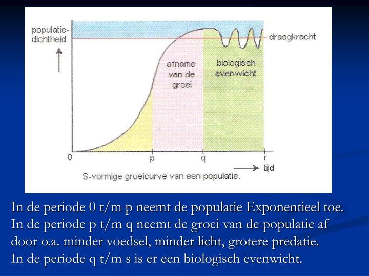 In de periode 0 t/m p neemt de populatie Exponentieel toe.