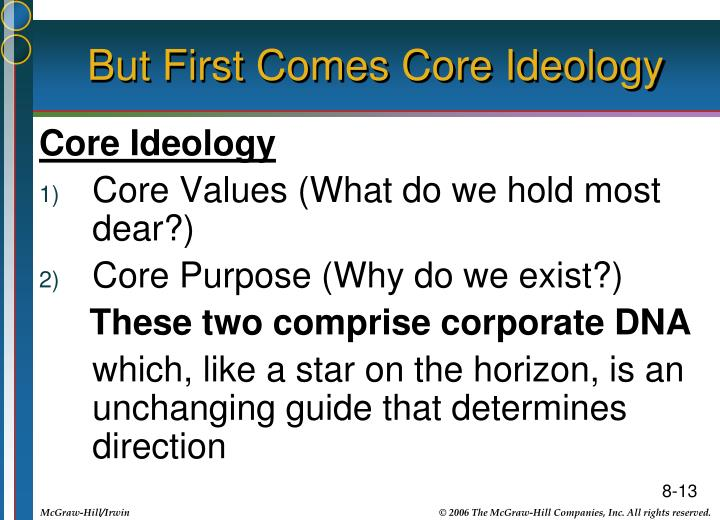 But First Comes Core Ideology