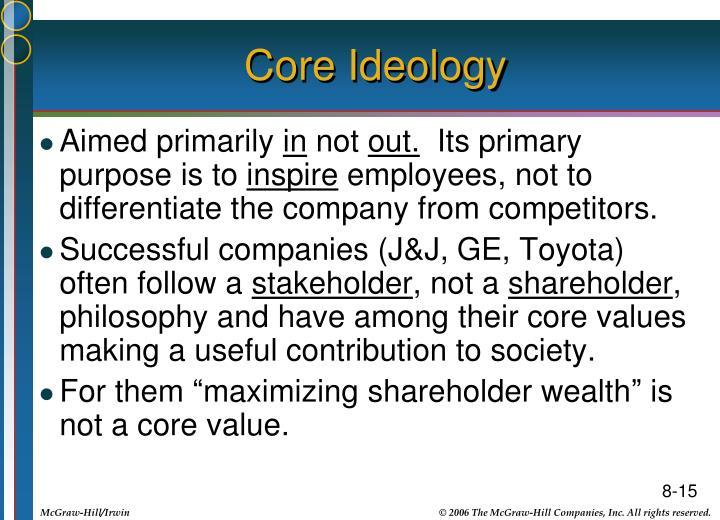 Core Ideology