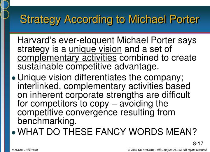 Strategy According to Michael Porter