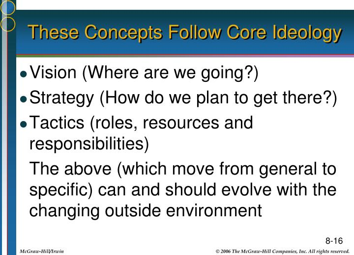 These Concepts Follow Core Ideology