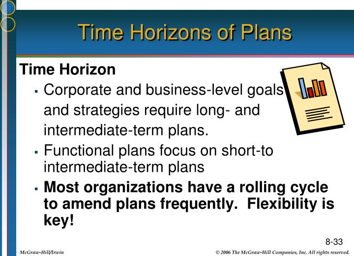 Time Horizons of Plans