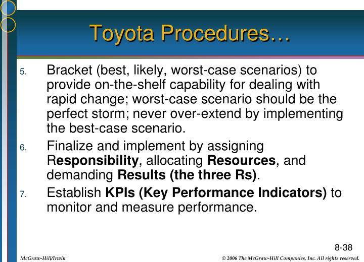 Toyota Procedures…
