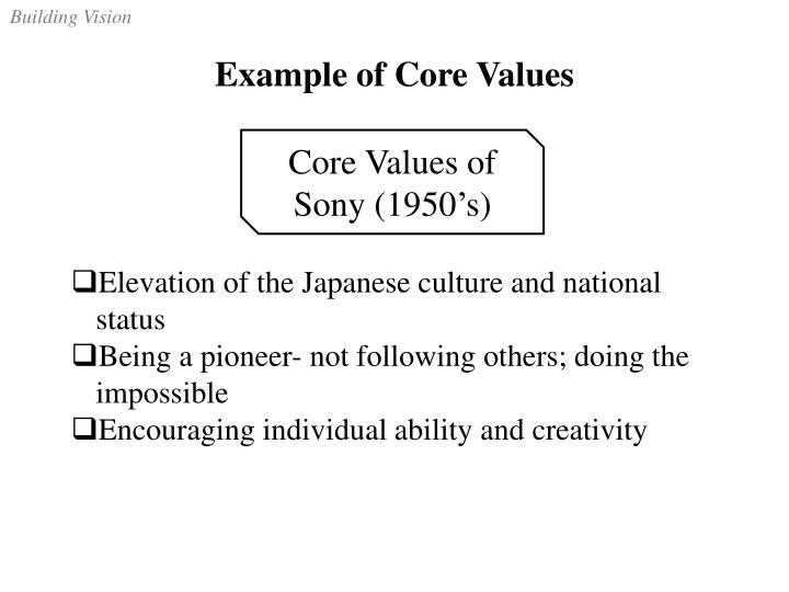 Example of Core Values