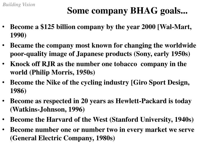 Some company BHAG goals...