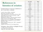 references in histories of aviation