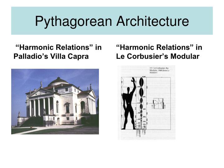 Pythagorean Architecture