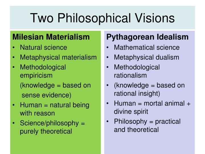 Two philosophical visions