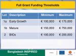 full grant funding thresholds