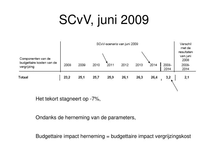 SCvV, juni 2009