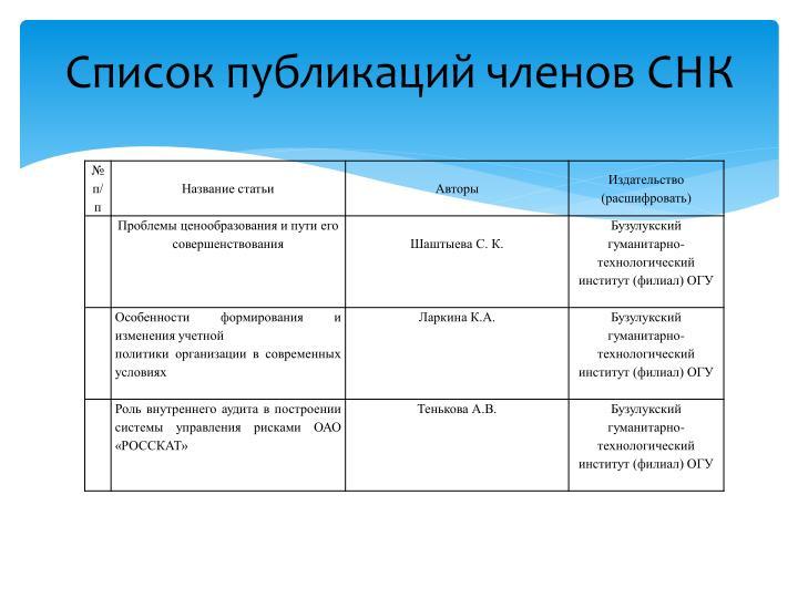 Список публикаций членов СНК