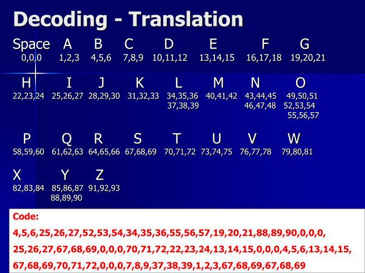 Decoding - Translation