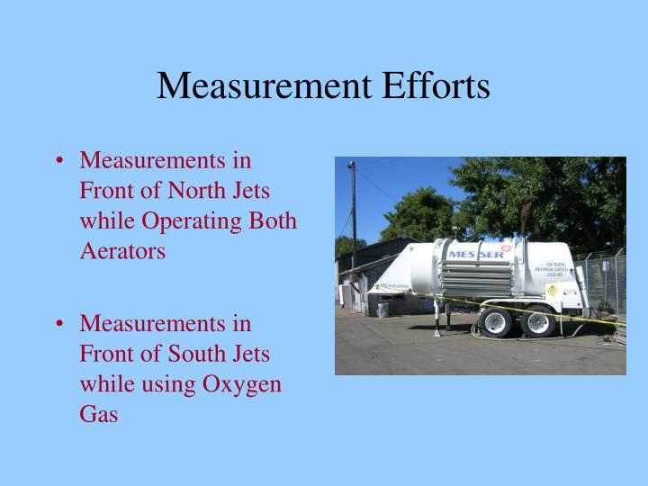 Measurement Efforts