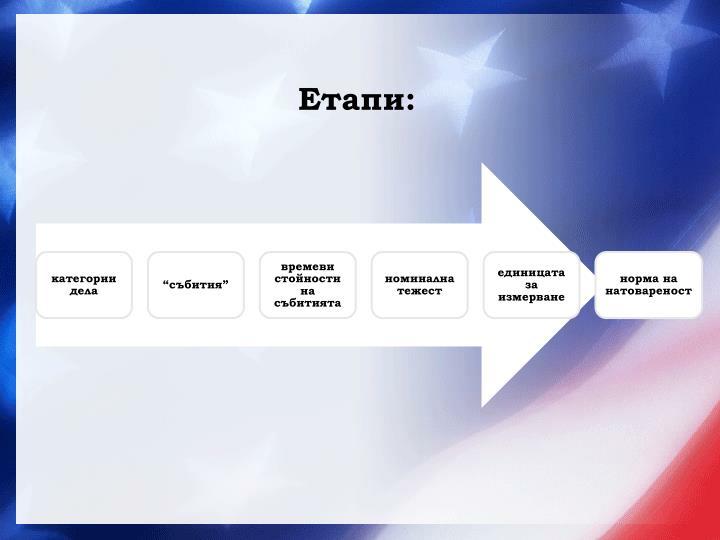 Етапи: