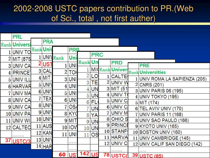 2002-2008 USTC papers contribution to PR.(Web of Sci., total , not first auther)