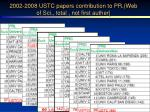 2002 2008 ustc papers contribution to pr web of sci total not first auther
