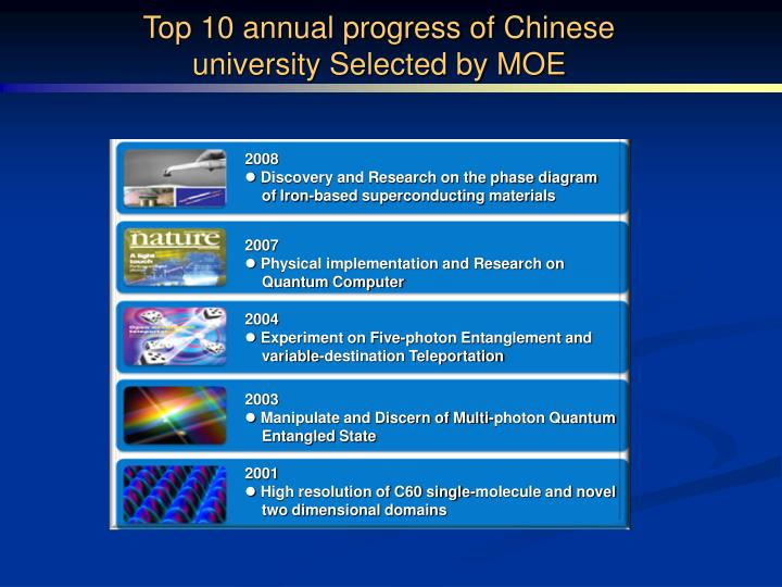 Top 10 annual progress of Chinese university Selected by MOE