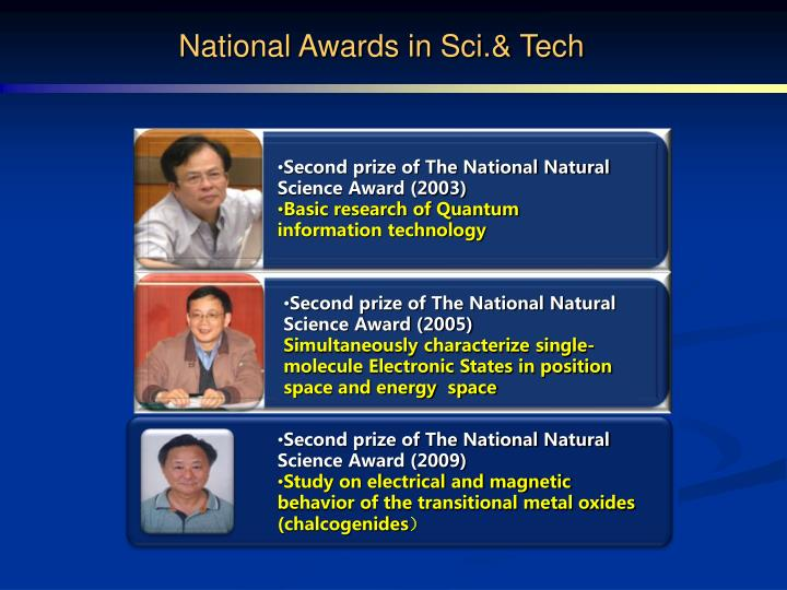National Awards in Sci.& Tech