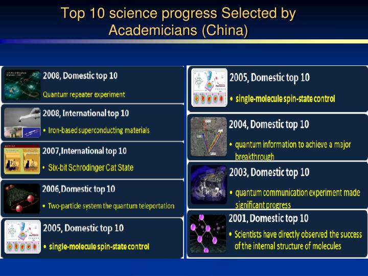 Top 10 science progress Selected by Academicians (China)