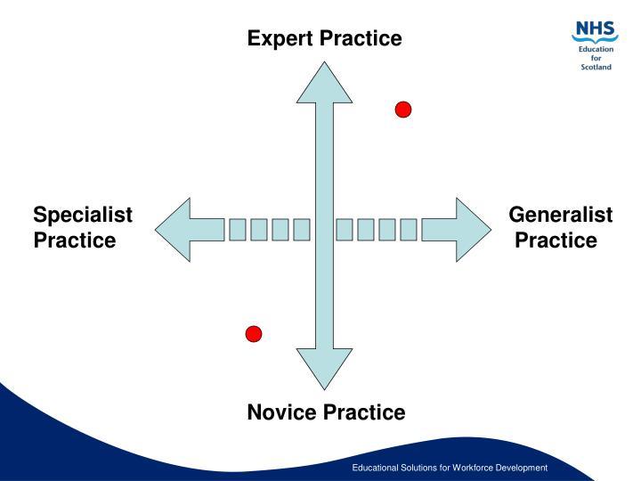 Expert Practice