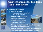 solar economics for buildings solar hot water