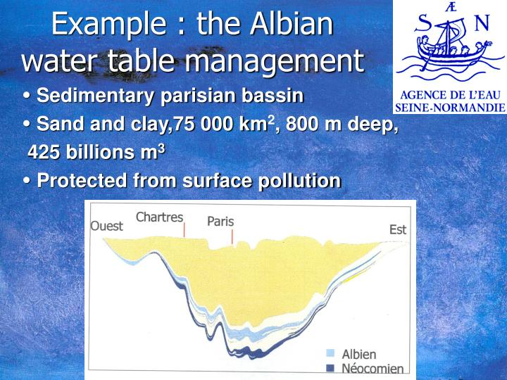 Example : the Albian