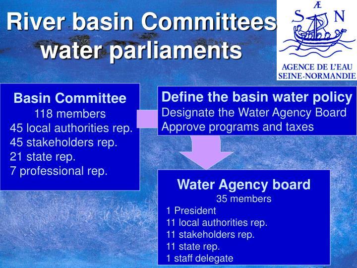 River basin Committees