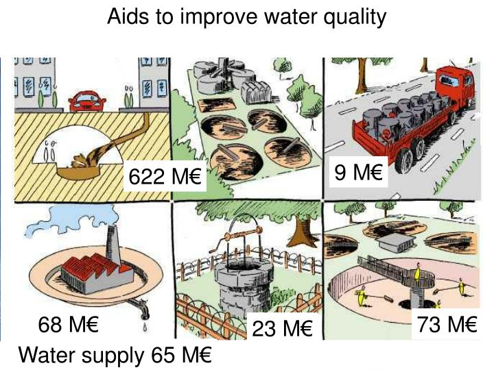 Aids to improve water quality