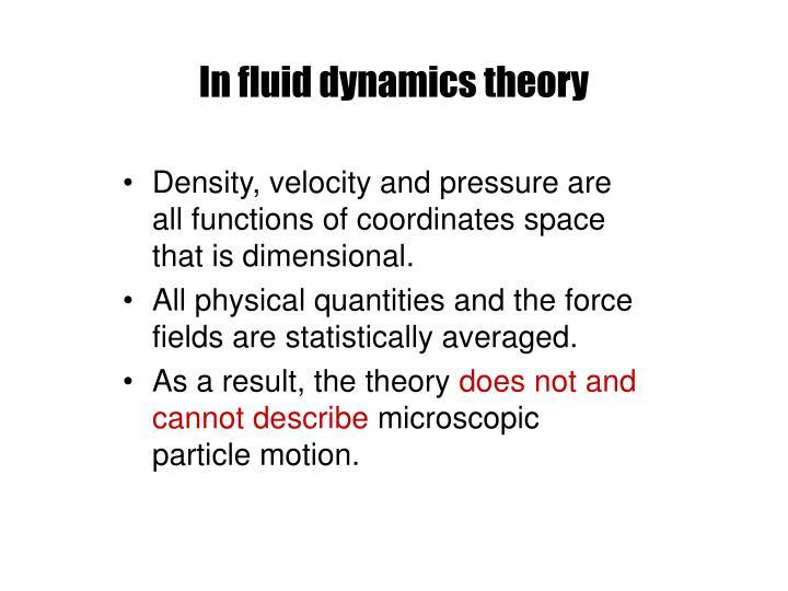 In fluid dynamics theory
