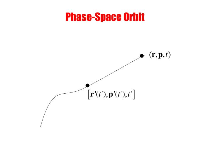 Phase-Space Orbit