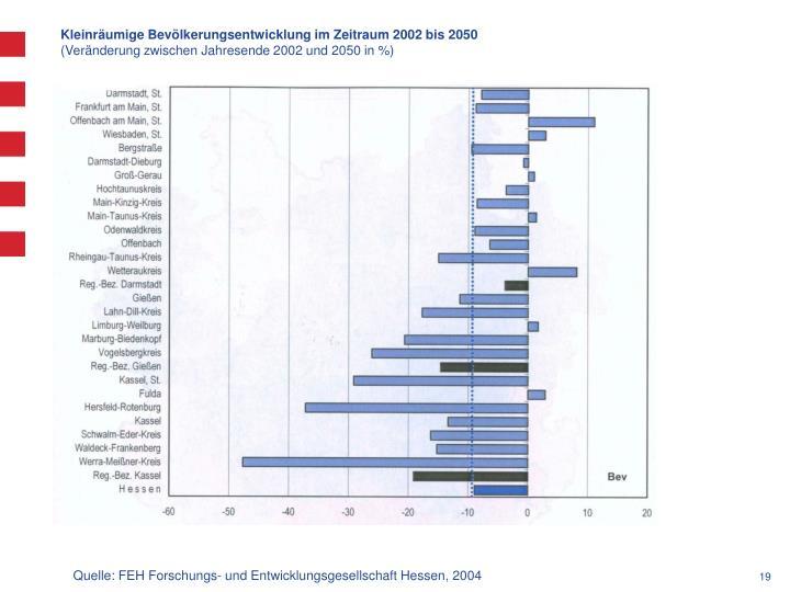 Kleinräumige Bevölkerungsentwicklung im Zeitraum 2002 bis 2050
