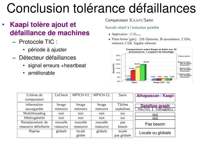 Conclusion tolérance défaillances