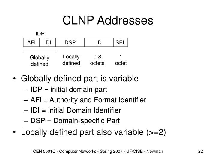 CLNP Addresses