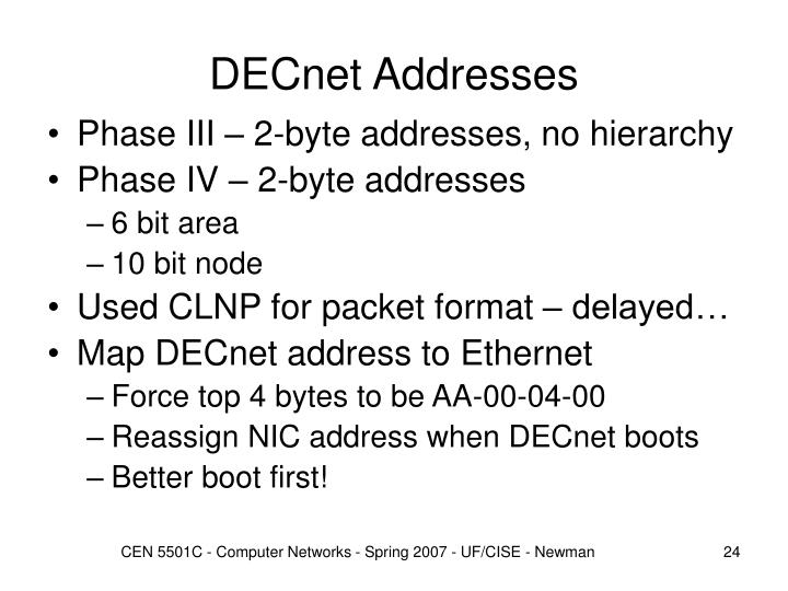 DECnet Addresses