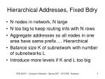 hierarchical addresses fixed bdry