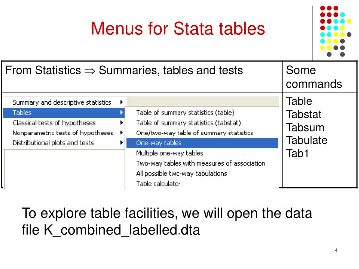 Menus for Stata tables